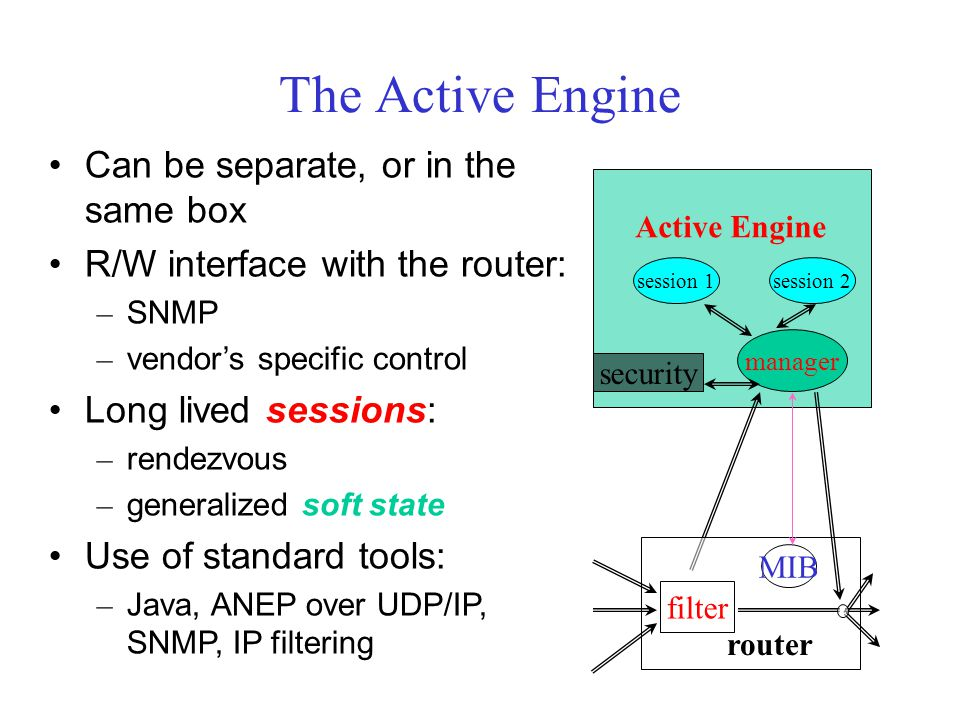 The Active Engine Can be separate, or in the same box R/W interface with the router: – SNMP – vendor's specific control Long lived sessions: – rendezv