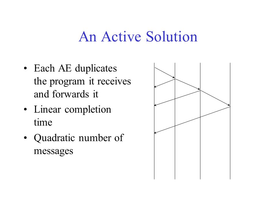 An Active Solution Each AE duplicates the program it receives and forwards it Linear completion time Quadratic number of messages