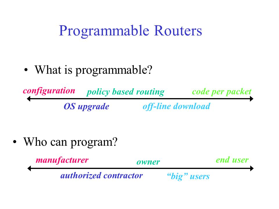 Programmable Routers What is programmable? configuration policy based routing OS upgrade off-line download code per packet Who can program? manufactur