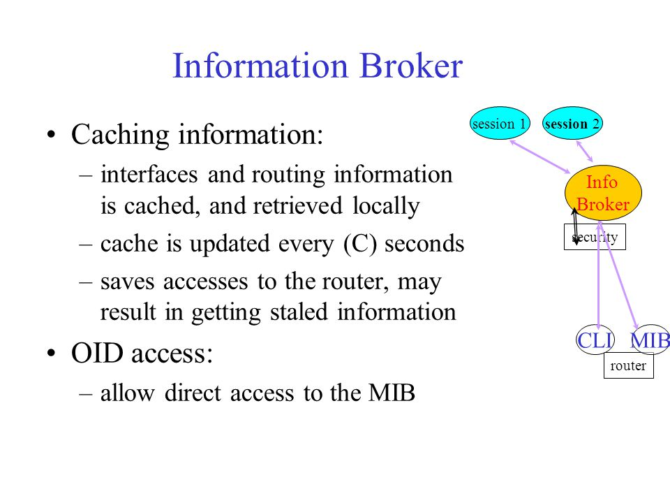 Information Broker Caching information: –interfaces and routing information is cached, and retrieved locally –cache is updated every (C) seconds –saves accesses to the router, may result in getting staled information OID access: –allow direct access to the MIB security router MIB session 1session 2 Info Broker CLI