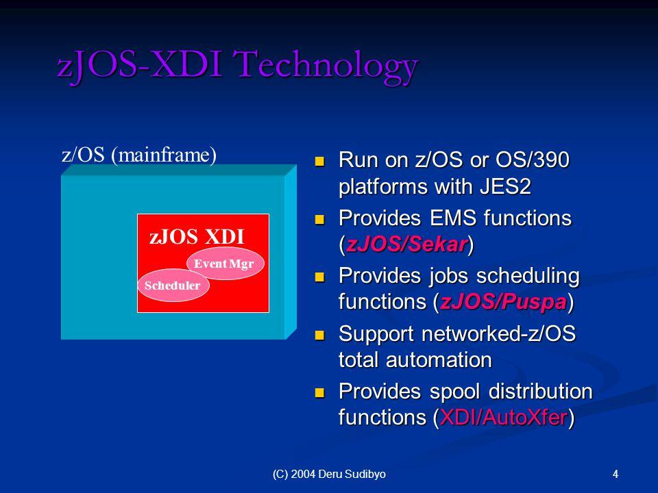 5(C) 2004 Deru Sudibyo Networked-z/OS Automation z/OS Agent zJOS XDI z/OS (mainframe) Event Mgr Scheduler z/OS Agent z/OS Agent