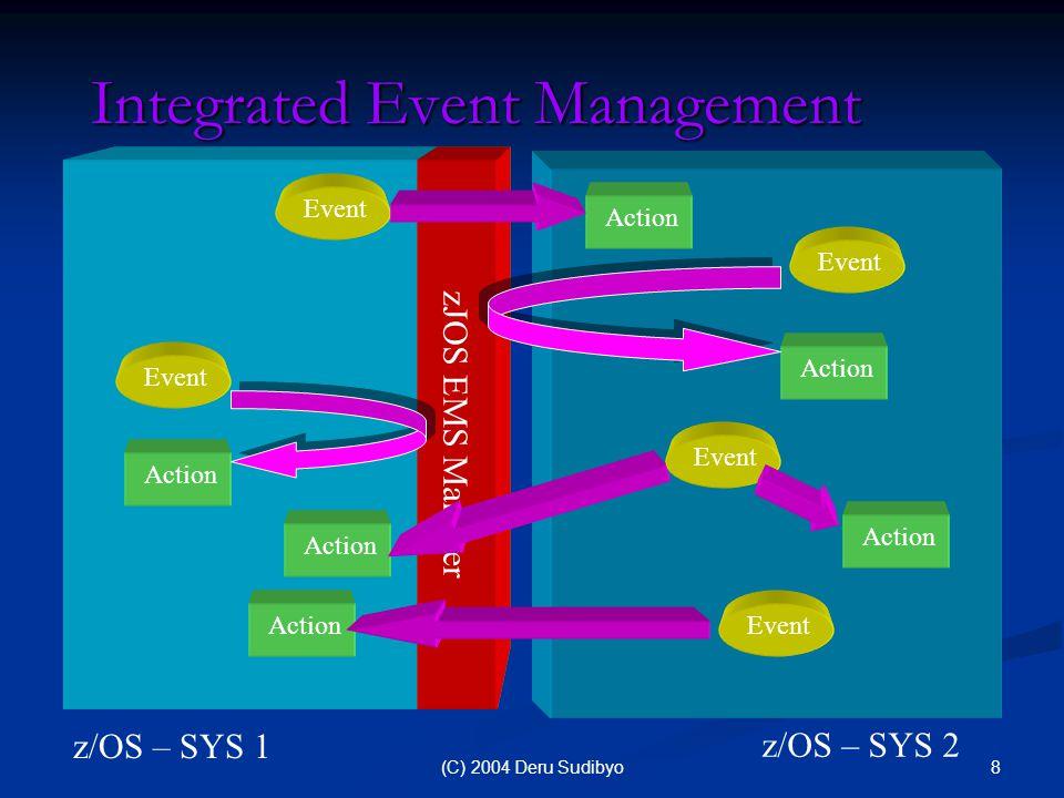9(C) 2004 Deru Sudibyo zJOS Automatic Scheduling Solution zJOS/Puspa – Jobs Scheduling Solution: zJOS/Puspa – Jobs Scheduling Solution: Facilitates users to define jobs schedule flows.