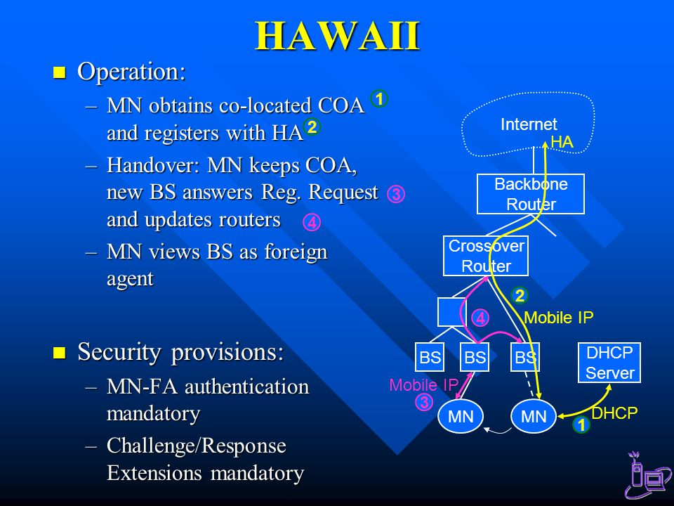 HAWAII Operation: Operation: –MN obtains co-located COA and registers with HA –Handover: MN keeps COA, new BS answers Reg. Request and updates routers