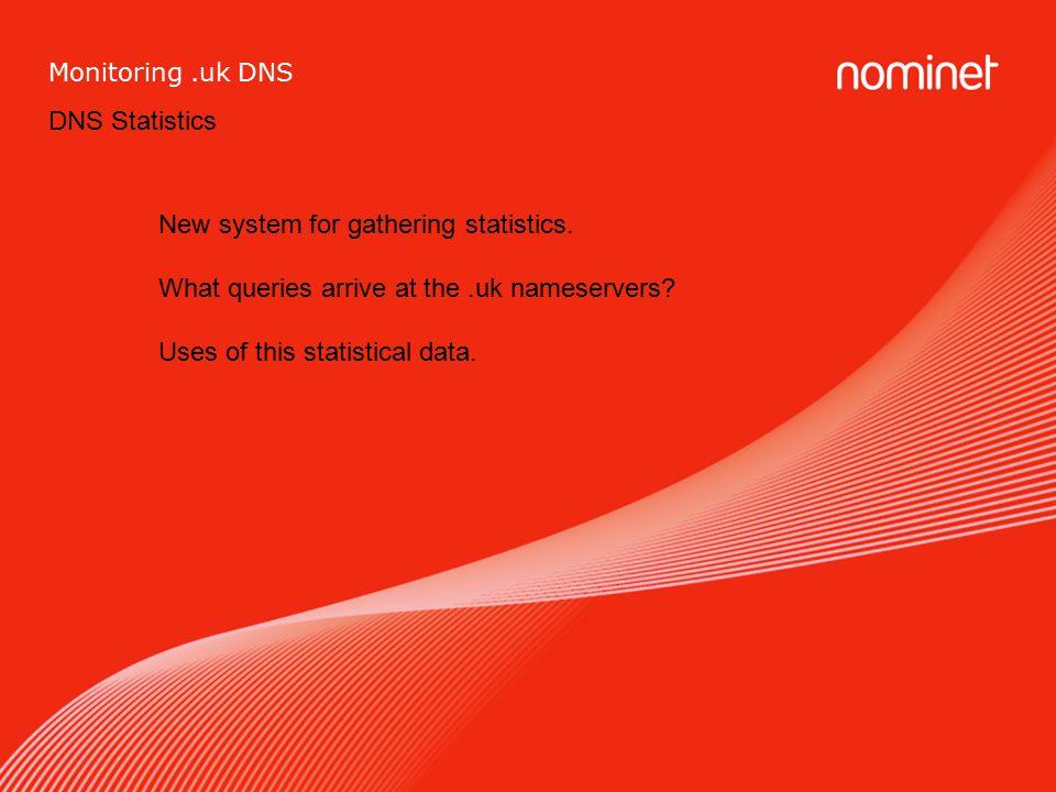 DNS Statistics Monitoring.uk DNS New system for gathering statistics.
