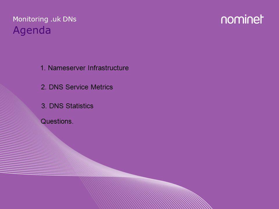 Agenda Monitoring.uk DNs 1. Nameserver Infrastructure 2.