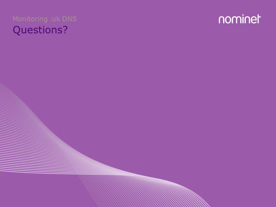 Questions? Monitoring.uk DNS