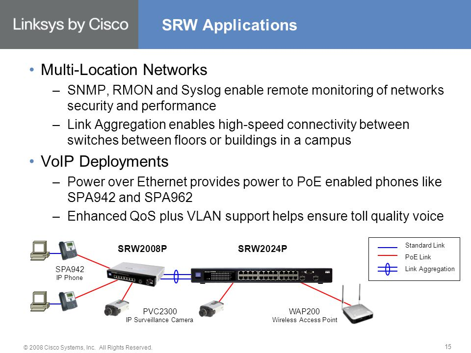© 2008 Cisco Systems, Inc. All Rights Reserved. 15 SRW Applications Multi-Location Networks –SNMP, RMON and Syslog enable remote monitoring of network