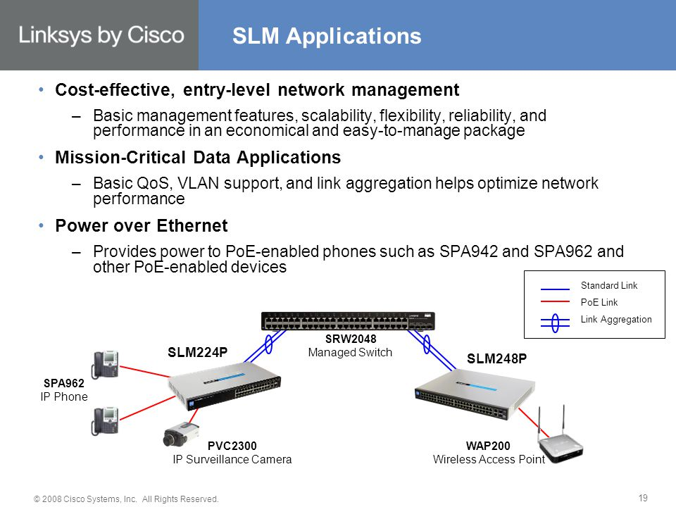 © 2008 Cisco Systems, Inc. All Rights Reserved. 19 SLM Applications Cost-effective, entry-level network management –Basic management features, scalabi