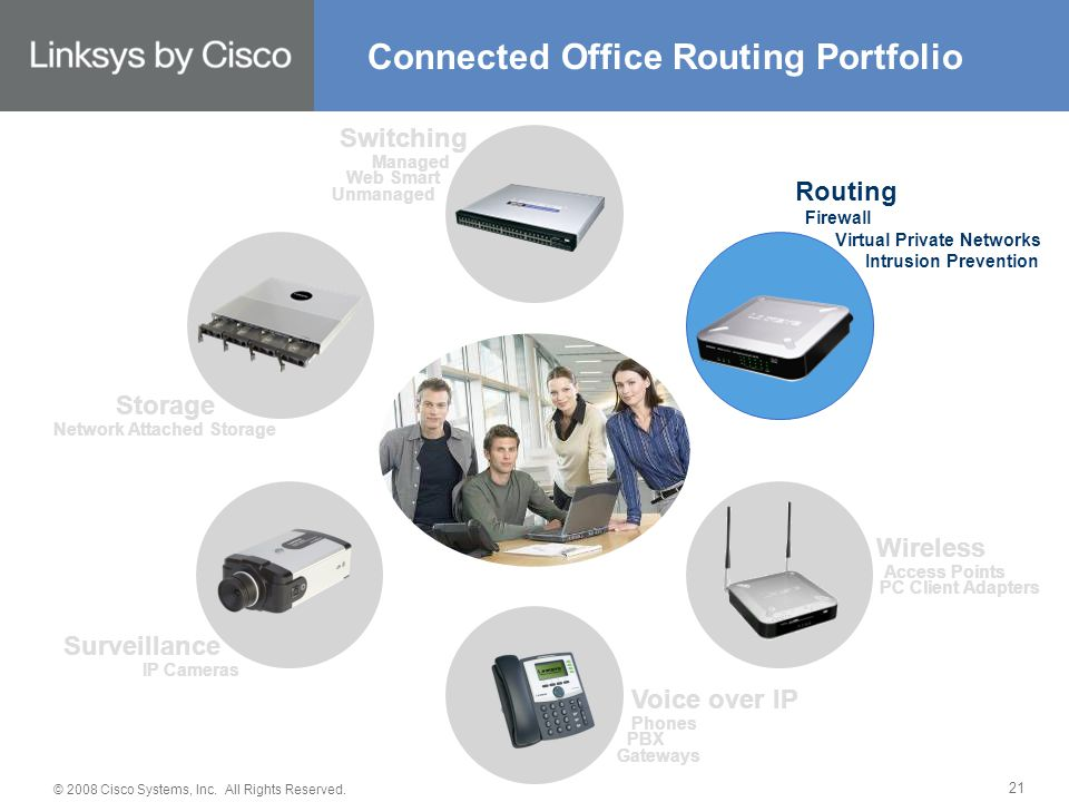 © 2008 Cisco Systems, Inc. All Rights Reserved. 21 Connected Office Routing Portfolio Switching Managed Web Smart Unmanaged Routing Firewall Virtual P