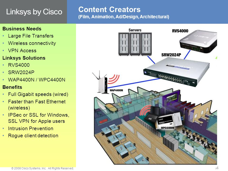 © 2008 Cisco Systems, Inc. All Rights Reserved. 56 Content Creators (Film, Animation, Ad/Design, Architectural) Business Needs Large File Transfers Wi