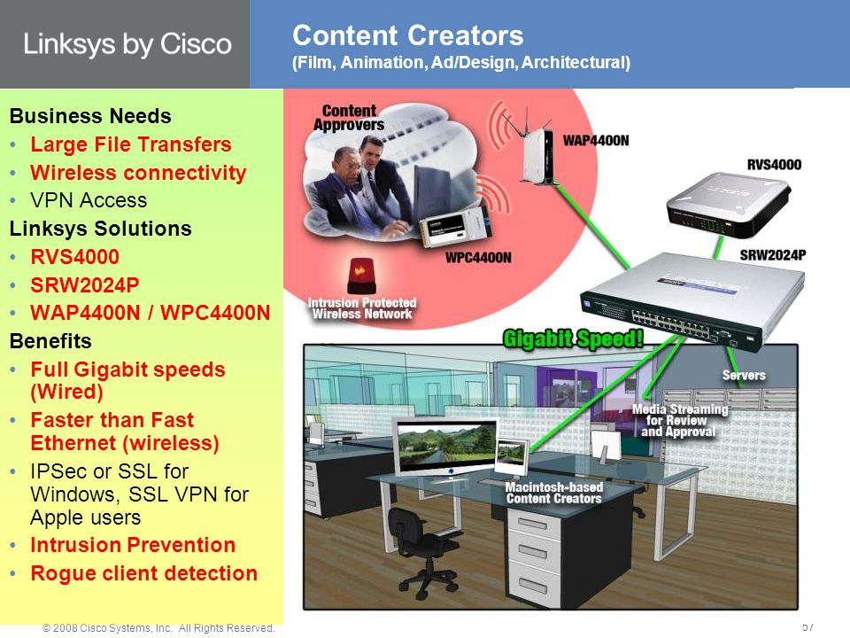 © 2008 Cisco Systems, Inc. All Rights Reserved. 57 Content Creators (Film, Animation, Ad/Design, Architectural) Business Needs Large File Transfers Wi