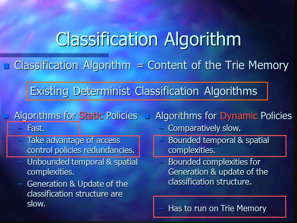 Classification Algorithm n Classification Algorithm = Content of the Trie Memory Existing Determinist Classification Algorithms n Algorithms for Static Policies –Fast.