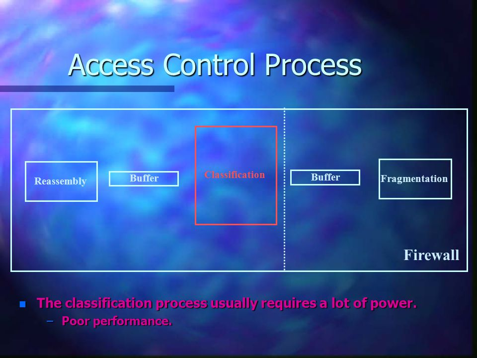 Access Control Process ReassemblyFragmentation Classification Buffer Firewall n The classification process usually requires a lot of power.
