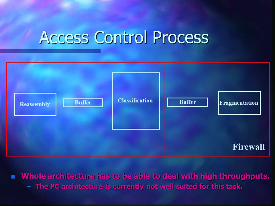 Access Control Process ReassemblyFragmentation Classification Buffer Firewall n Whole architecture has to be able to deal with high throughputs.