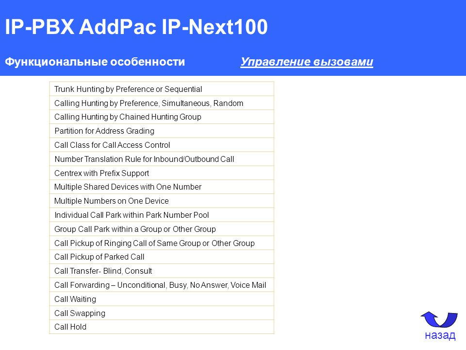 IP-PBX AddPac IP-Next100 Функциональные особенности Управление вызовами Trunk Hunting by Preference or Sequential Calling Hunting by Preference, Simultaneous, Random Calling Hunting by Chained Hunting Group Partition for Address Grading Call Class for Call Access Control Number Translation Rule for Inbound/Outbound Call Centrex with Prefix Support Multiple Shared Devices with One Number Multiple Numbers on One Device Individual Call Park within Park Number Pool Group Call Park within a Group or Other Group Call Pickup of Ringing Call of Same Group or Other Group Call Pickup of Parked Call Call Transfer- Blind, Consult Call Forwarding – Unconditional, Busy, No Answer, Voice Mail Call Waiting Call Swapping Call Hold назад