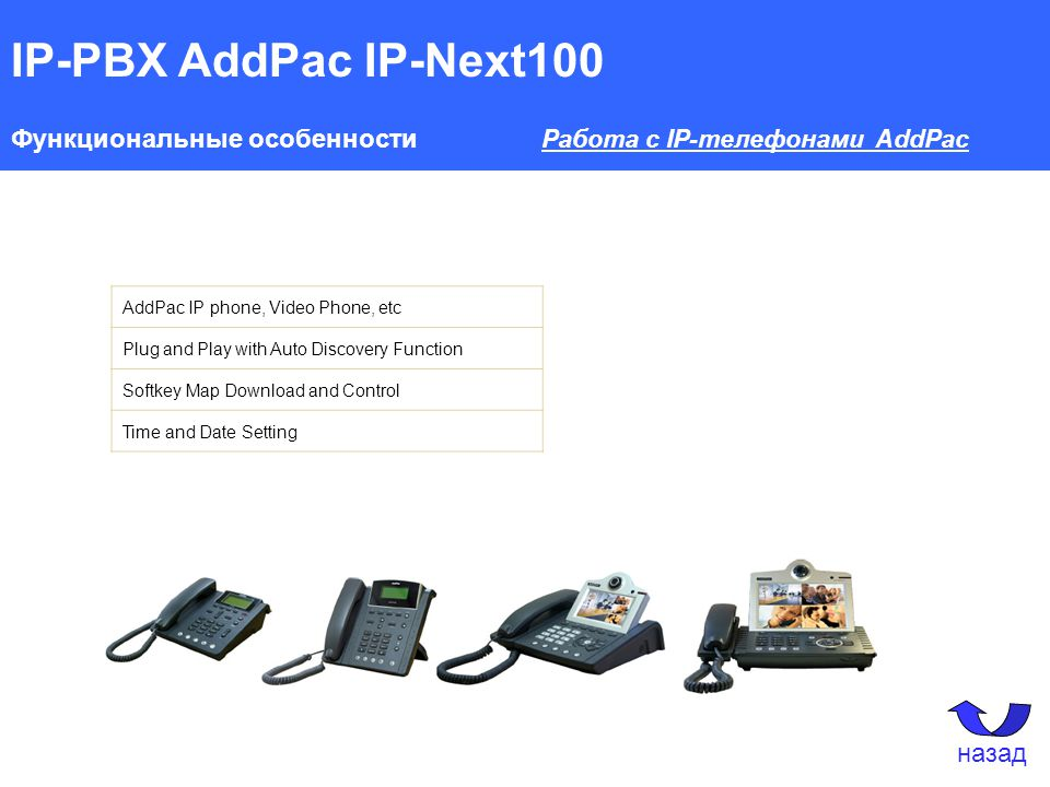 IP-PBX AddPac IP-Next100 Функциональные особенности Работа с IP-телефонами AddPac AddPac IP phone, Video Phone, etc Plug and Play with Auto Discovery