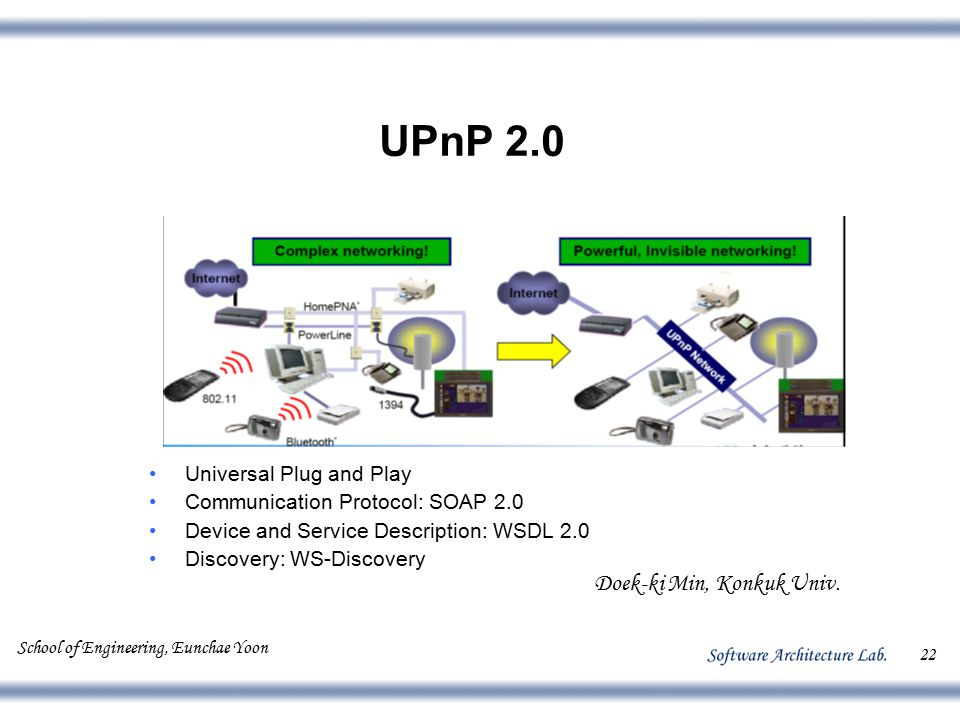 School of Engineering, Eunchae Yoon 22 UPnP 2.0 Universal Plug and Play Communication Protocol: SOAP 2.0 Device and Service Description: WSDL 2.0 Discovery: WS-Discovery Doek-ki Min, Konkuk Univ.