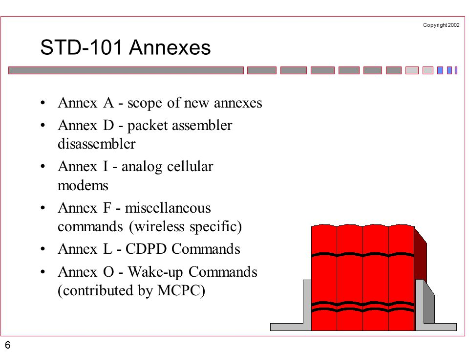 Copyright 2002 6 STD-101 Annexes Annex A - scope of new annexes Annex D - packet assembler disassembler Annex I - analog cellular modems Annex F - miscellaneous commands (wireless specific) Annex L - CDPD Commands Annex O - Wake-up Commands (contributed by MCPC)