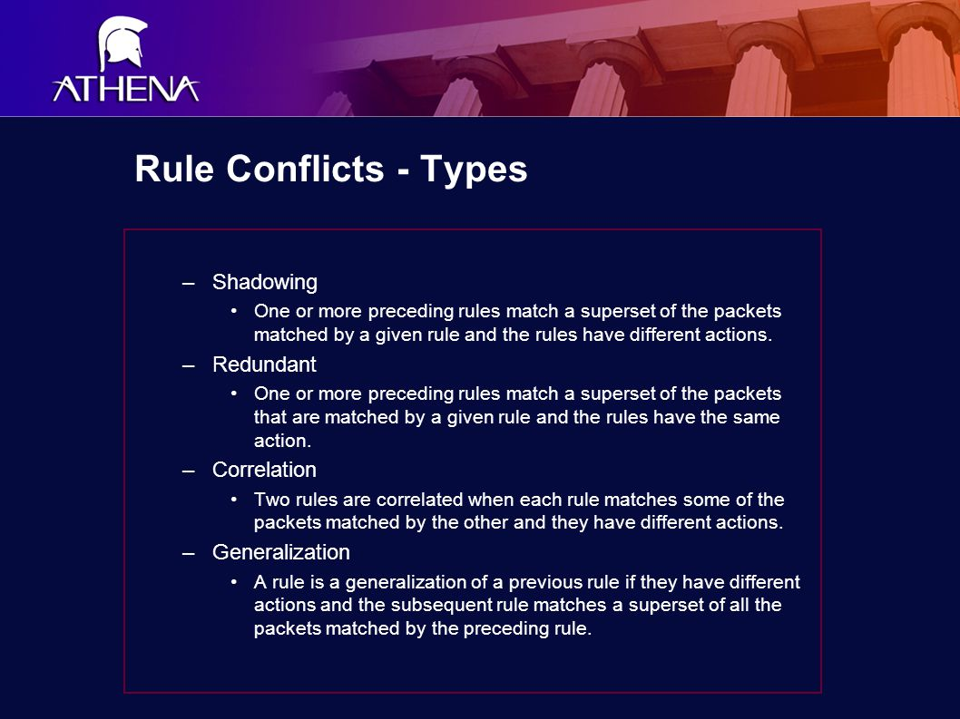 Rule Conflicts - Types –Shadowing One or more preceding rules match a superset of the packets matched by a given rule and the rules have different actions.