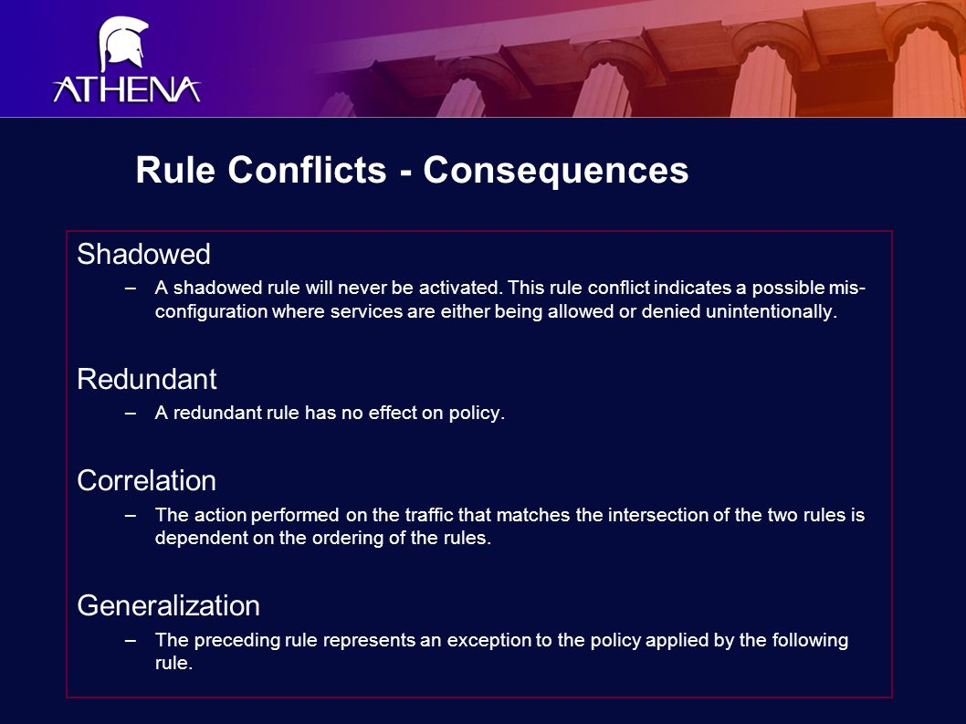 Rule Conflicts - Consequences Shadowed –A shadowed rule will never be activated.