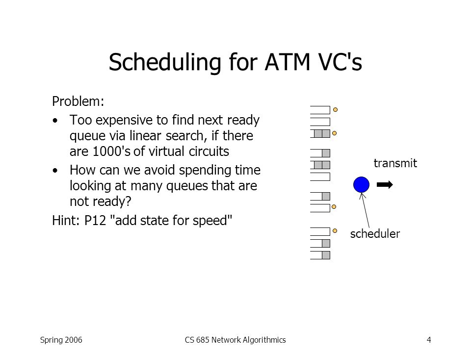 Spring 2006CS 685 Network Algorithmics4 Scheduling for ATM VC s scheduler transmit Problem: Too expensive to find next ready queue via linear search, if there are 1000 s of virtual circuits How can we avoid spending time looking at many queues that are not ready.