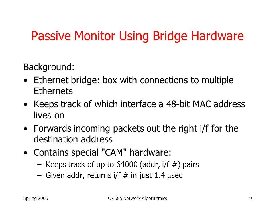 Spring 2006CS 685 Network Algorithmics10 Bridge Hardware Lookup 20:AB:0C:71:6F:A8I/F 4 02:00:20:6A:F3:19I/F 1 up to 64000 entries Address: 00:06:20:12:CD:BB Address: 00:06:20:12:CD:BB  I/F 6 00:06:20:12:CD:BBI/F 6