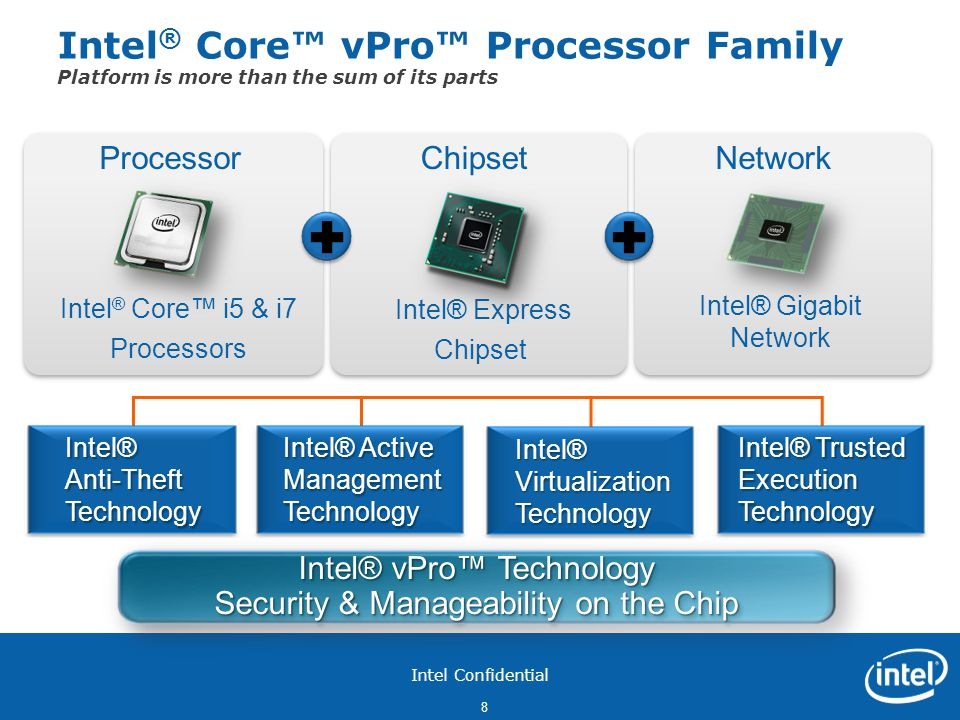 Intel Confidential 8 ProcessorChipsetNetwork Intel ® Core™ i5 & i7 Processors Intel® Express Chipset Intel® Gigabit Network Intel® vPro™ Technology Security & Manageability on the Chip Intel® vPro™ Technology Security & Manageability on the Chip Intel® Anti-Theft Technology Intel® Active Management Technology Intel® Virtualization Technology Intel® Trusted Execution Technology Intel ® Core™ vPro™ Processor Family Platform is more than the sum of its parts