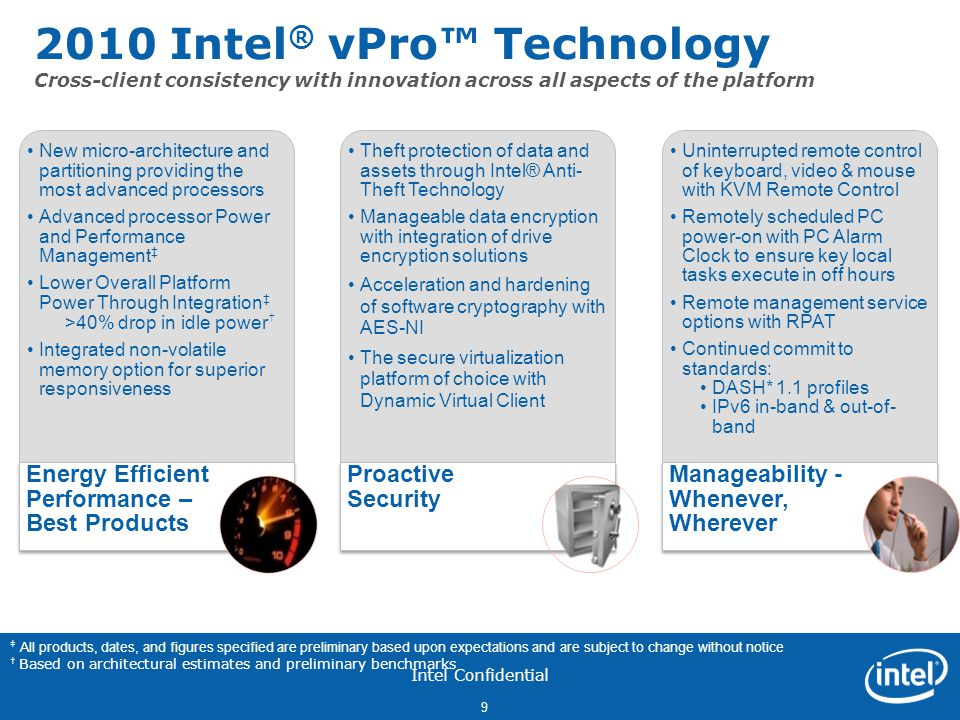 Intel Confidential 9 2010 Intel ® vPro™ Technology Cross-client consistency with innovation across all aspects of the platform New micro-architecture and partitioning providing the most advanced processors Advanced processor Power and Performance Management ‡ Lower Overall Platform Power Through Integration ‡ >40% drop in idle power † Integrated non-volatile memory option for superior responsiveness Energy Efficient Performance – Best Products Theft protection of data and assets through Intel® Anti- Theft Technology Manageable data encryption with integration of drive encryption solutions Acceleration and hardening of software cryptography with AES-NI The secure virtualization platform of choice with Dynamic Virtual Client Proactive Security Uninterrupted remote control of keyboard, video & mouse with KVM Remote Control Remotely scheduled PC power-on with PC Alarm Clock to ensure key local tasks execute in off hours Remote management service options with RPAT Continued commit to standards: DASH* 1.1 profiles IPv6 in-band & out-of- band Manageability - Whenever, Wherever ‡ All products, dates, and figures specified are preliminary based upon expectations and are subject to change without notice † Based on architectural estimates and preliminary benchmarks