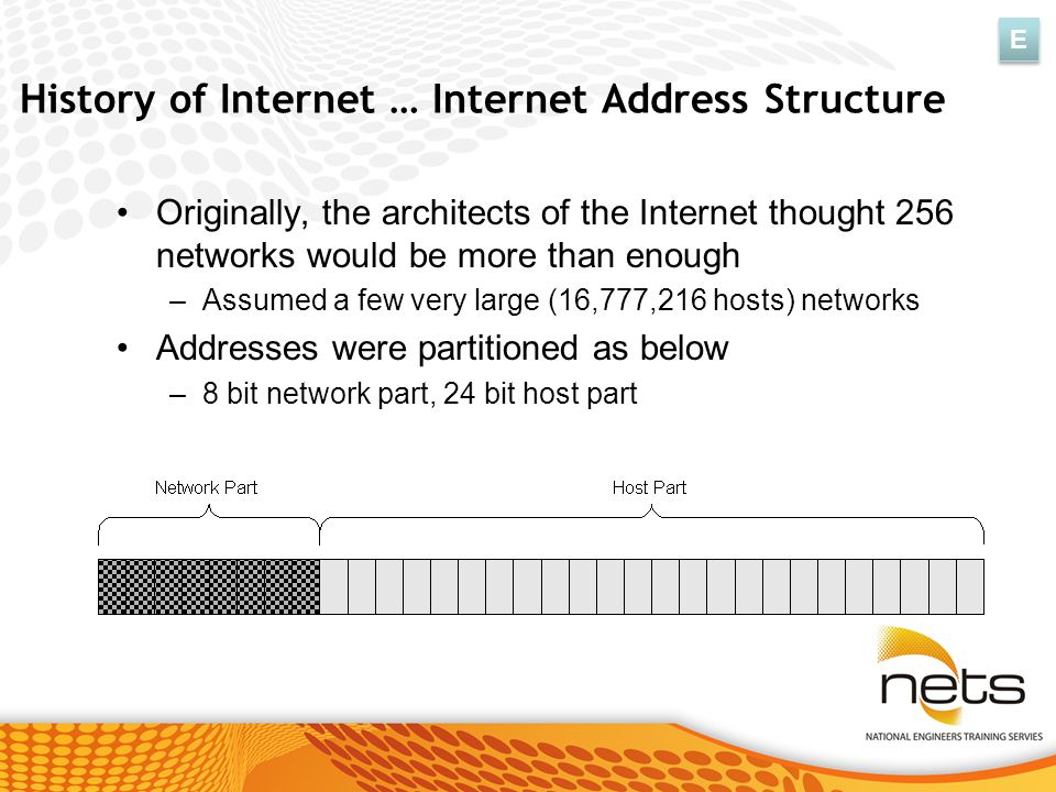 History of Internet … Internet Address Structure E E Originally, the architects of the Internet thought 256 networks would be more than enough –Assumed a few very large (16,777,216 hosts) networks Addresses were partitioned as below –8 bit network part, 24 bit host part