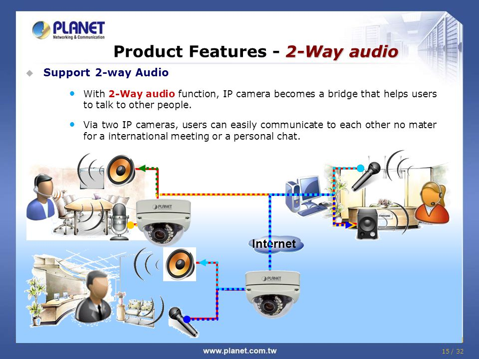 15 / 32 2-Way audio Product Features - 2-Way audio  Support 2-way Audio With 2-Way audio function, IP camera becomes a bridge that helps users to talk to other people.