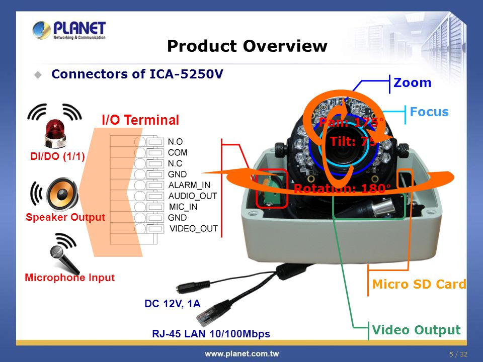 5 / 32 DC 12V, 1A RJ-45 LAN 10/100Mbps Product Overview  Connectors of ICA-5250V Zoom Focus Video Output I/O Terminal Speaker Output Microphone Input