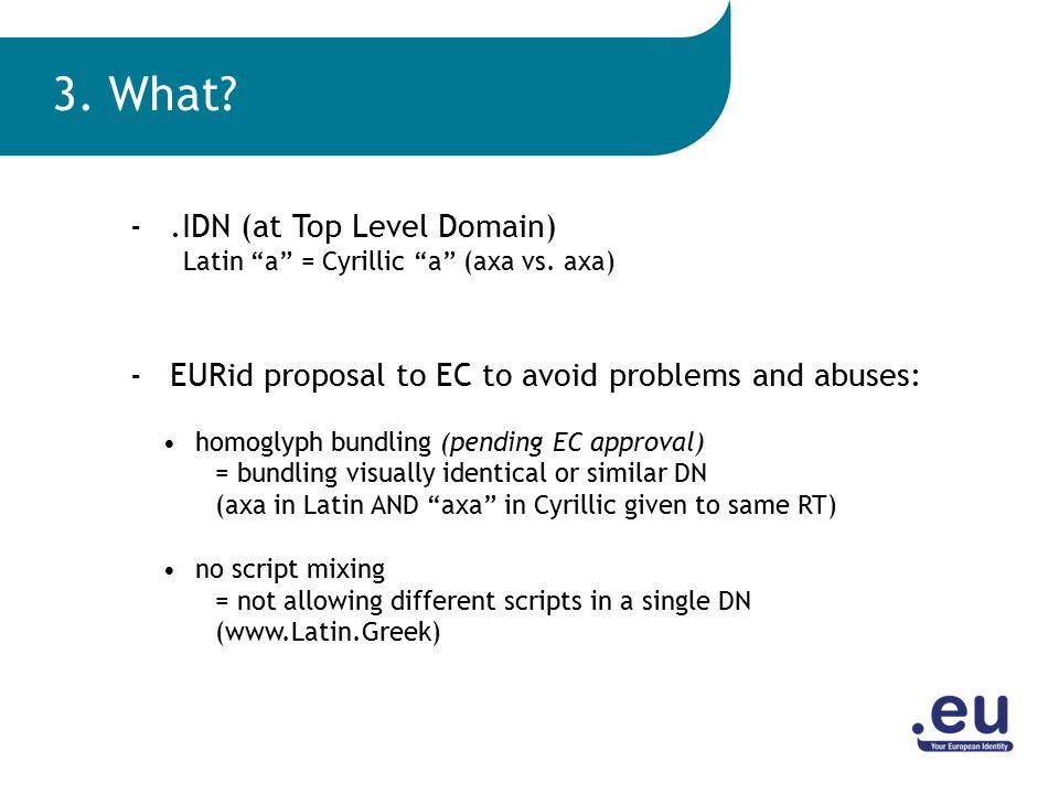 3. What. -.IDN (at Top Level Domain) Latin a = Cyrillic a (axa vs.
