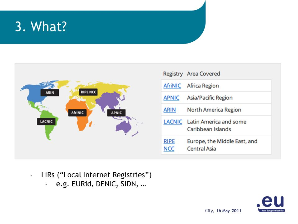 16 May 2011 3. What City, -LIRs ( Local Internet Registries ) -e.g. EURid, DENIC, SIDN, …
