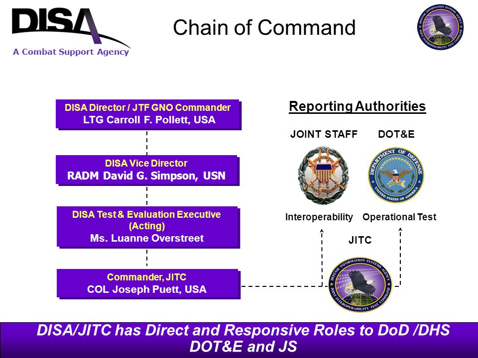 A Combat Support Agency DISA/JITC has Direct and Responsive Roles to DoD /DHS DOT&E and JS DISA Vice Director RADM David G.