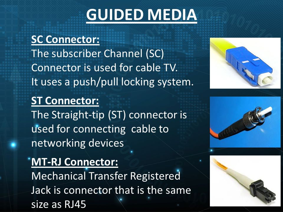 GUIDED MEDIA SC Connector: The subscriber Channel (SC) Connector is used for cable TV.