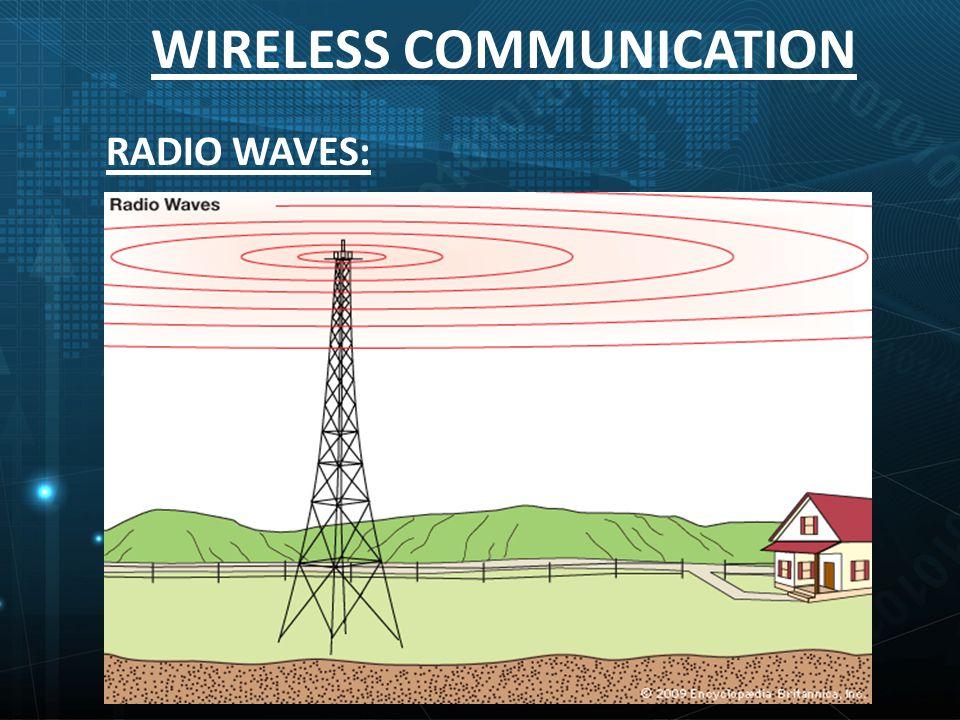 RADIO WAVES: WIRELESS COMMUNICATION