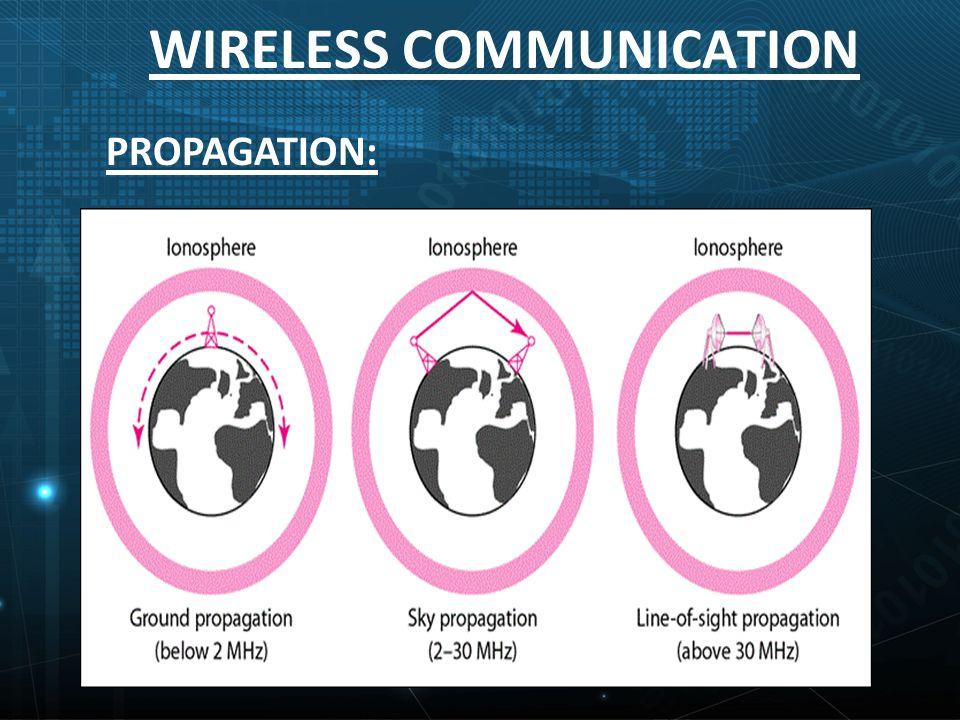 WIRELESS COMMUNICATION PROPAGATION:
