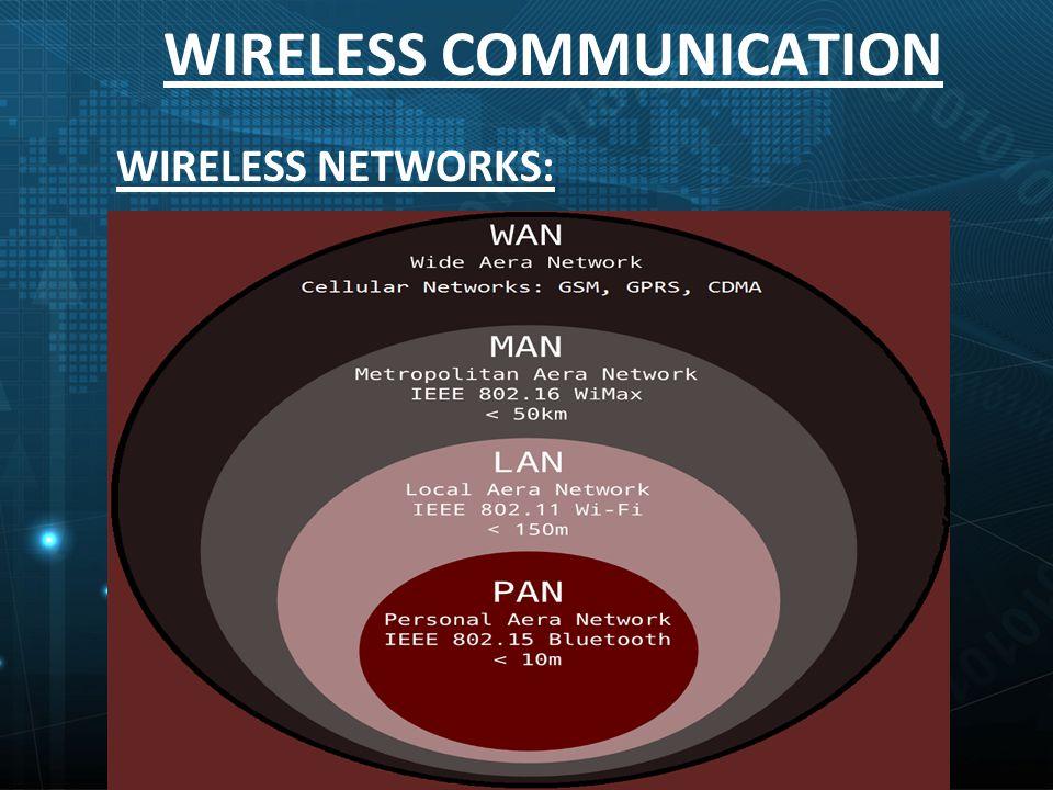 WIRELESS COMMUNICATION WIRELESS NETWORKS:
