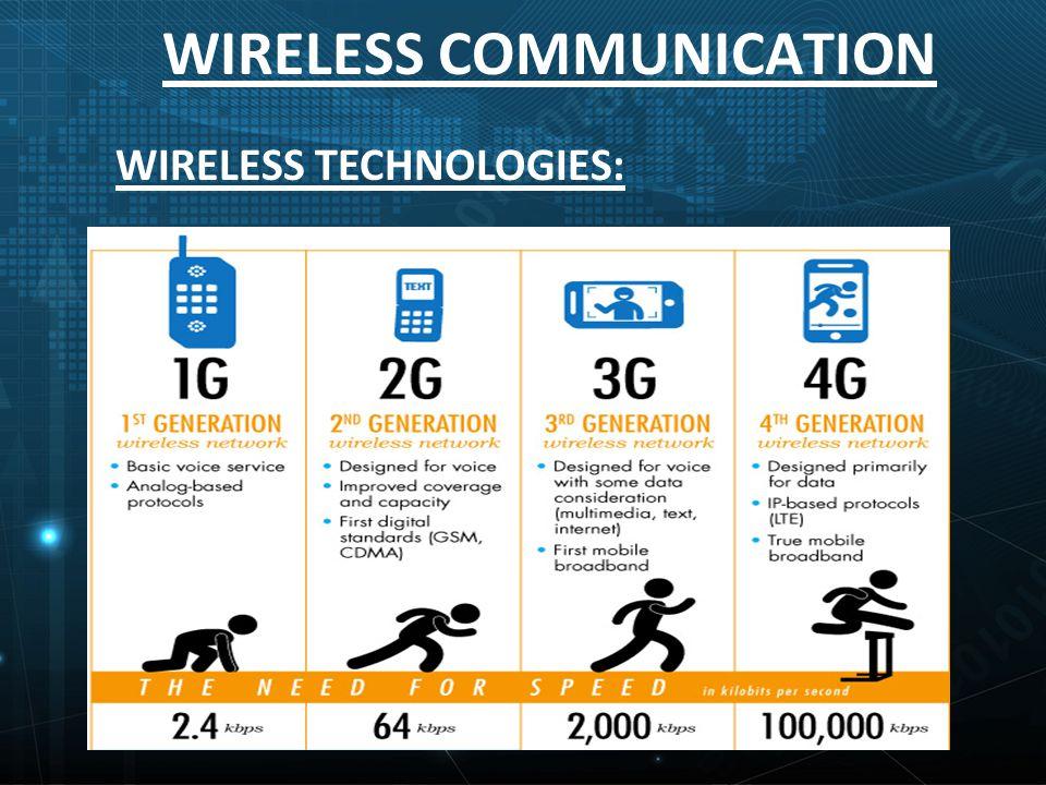 WIRELESS COMMUNICATION WIRELESS TECHNOLOGIES: