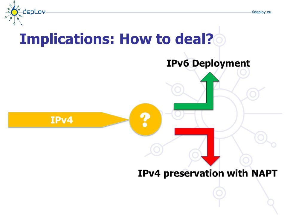 Implications: How to deal? IPv4 ? ? IPv4 preservation with NAPT IPv6 Deployment