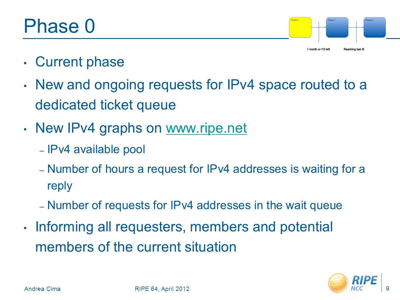 Andrea CimaRIPE 64, April 2012 Current phase New and ongoing requests for IPv4 space routed to a dedicated ticket queue New IPv4 graphs on www.ripe.netwww.ripe.net – IPv4 available pool – Number of hours a request for IPv4 addresses is waiting for a reply – Number of requests for IPv4 addresses in the wait queue Informing all requesters, members and potential members of the current situation 9 Phase 0