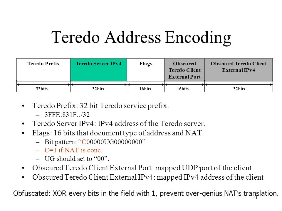 11 Teredo Address Encoding Teredo Prefix: 32 bit Teredo service prefix. –3FFE:831F::/32 Teredo Server IPv4: IPv4 address of the Teredo server. Flags: