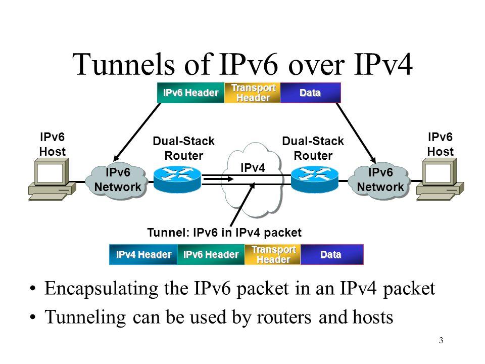 4 IPv4 Manually Configured Tunnel Dual-Stack Router IPv4: 140.119.209.254 IPv6: 2001:288:03a1:210::3/127 FreeBSD4.7# gifconfig gif0 140.119.209.254 140.113.199.2 ifconfig gif0 inet6 2001:288:03a1:210::2 2001:288:3a1:210::3 prefixlen 128 Dual-Stack Host IPv4: 140.113.199.2 IPv6: 2001:288:03a1:210::2/127