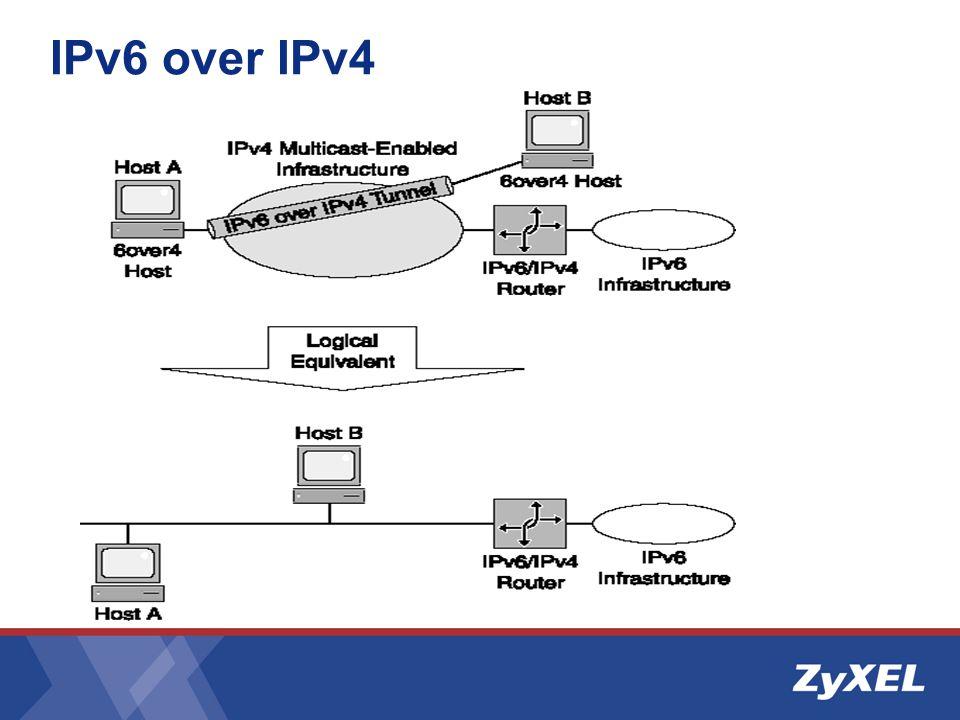 IPv6 over IPv4