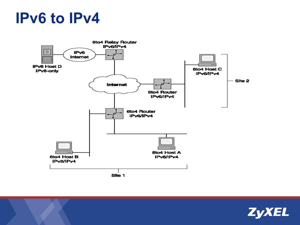 IPv6 to IPv4