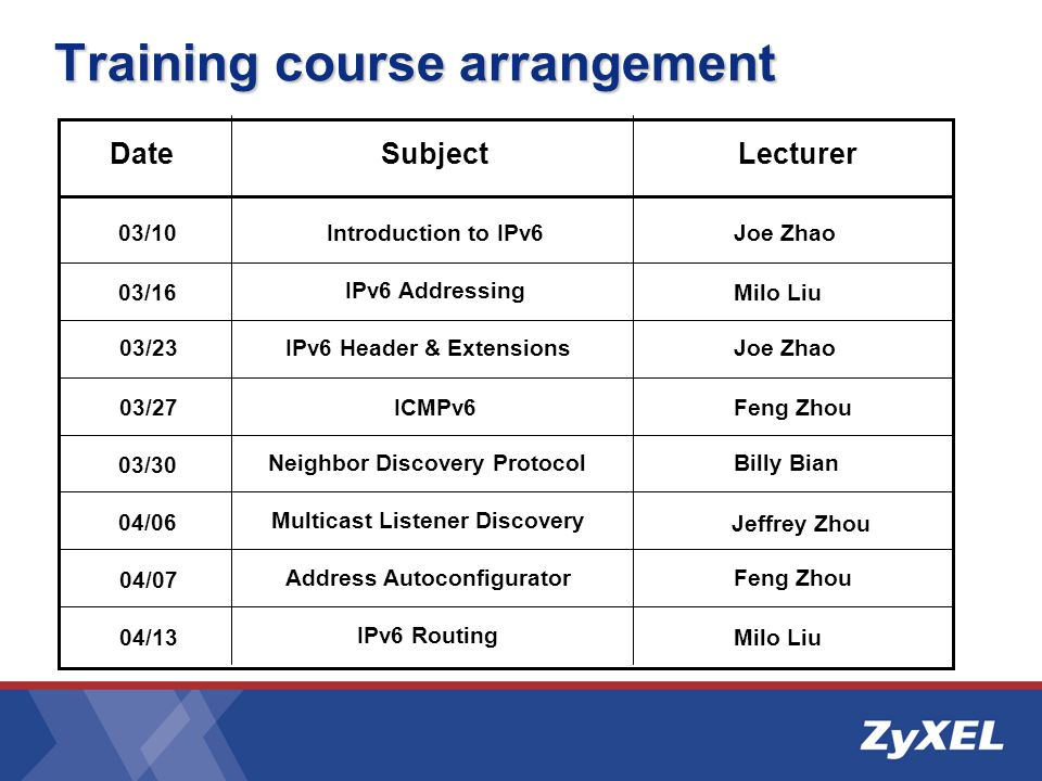 DateSubjectLecturer Introduction to IPv6 IPv6 Addressing IPv6 Header & Extensions Neighbor Discovery Protocol Multicast Listener Discovery IPv6 Routing ICMPv6 Address Autoconfigurator Joe Zhao Milo Liu Joe Zhao Feng Zhou Billy Bian Jeffrey Zhou Feng Zhou Milo Liu 03/10 03/16 03/23 03/27 03/30 04/06 04/07 04/13 Training course arrangement