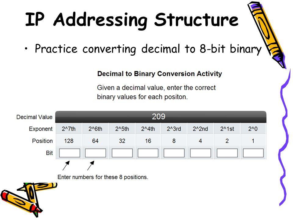 Practice converting decimal to 8-bit binary