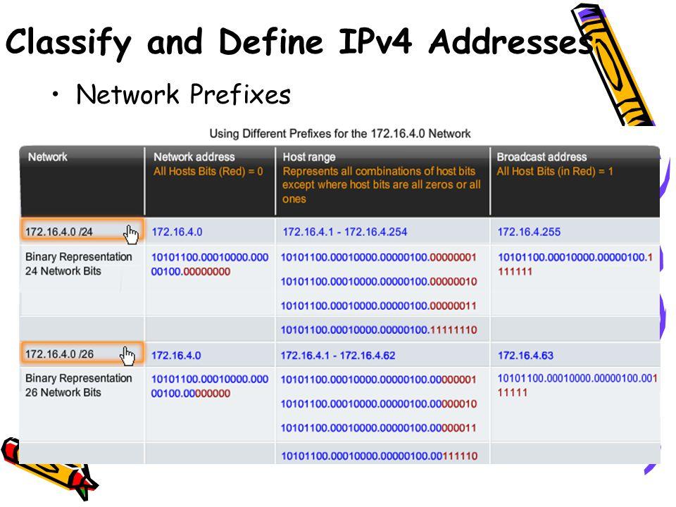 Network Prefixes Classify and Define IPv4 Addresses