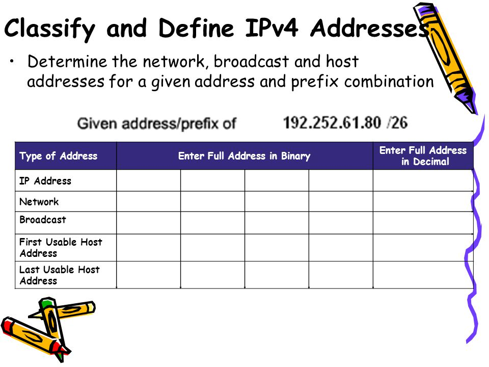 Classify and Define IPv4 Addresses Determine the network, broadcast and host addresses for a given address and prefix combination Type of AddressEnter