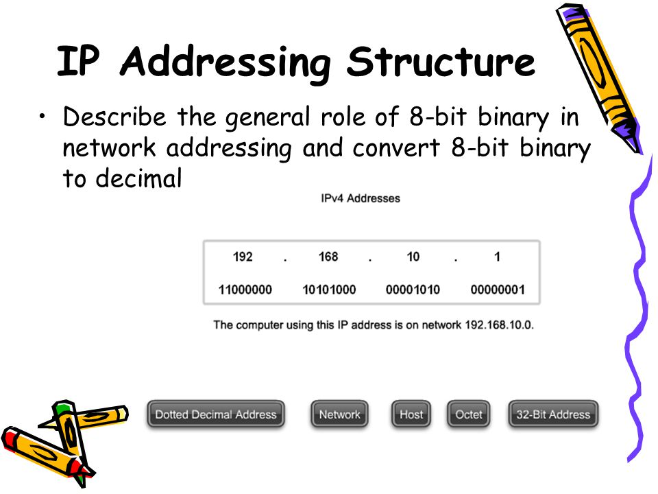 Describe the purpose of several special addresses Classify and Define IPv4 Addresses